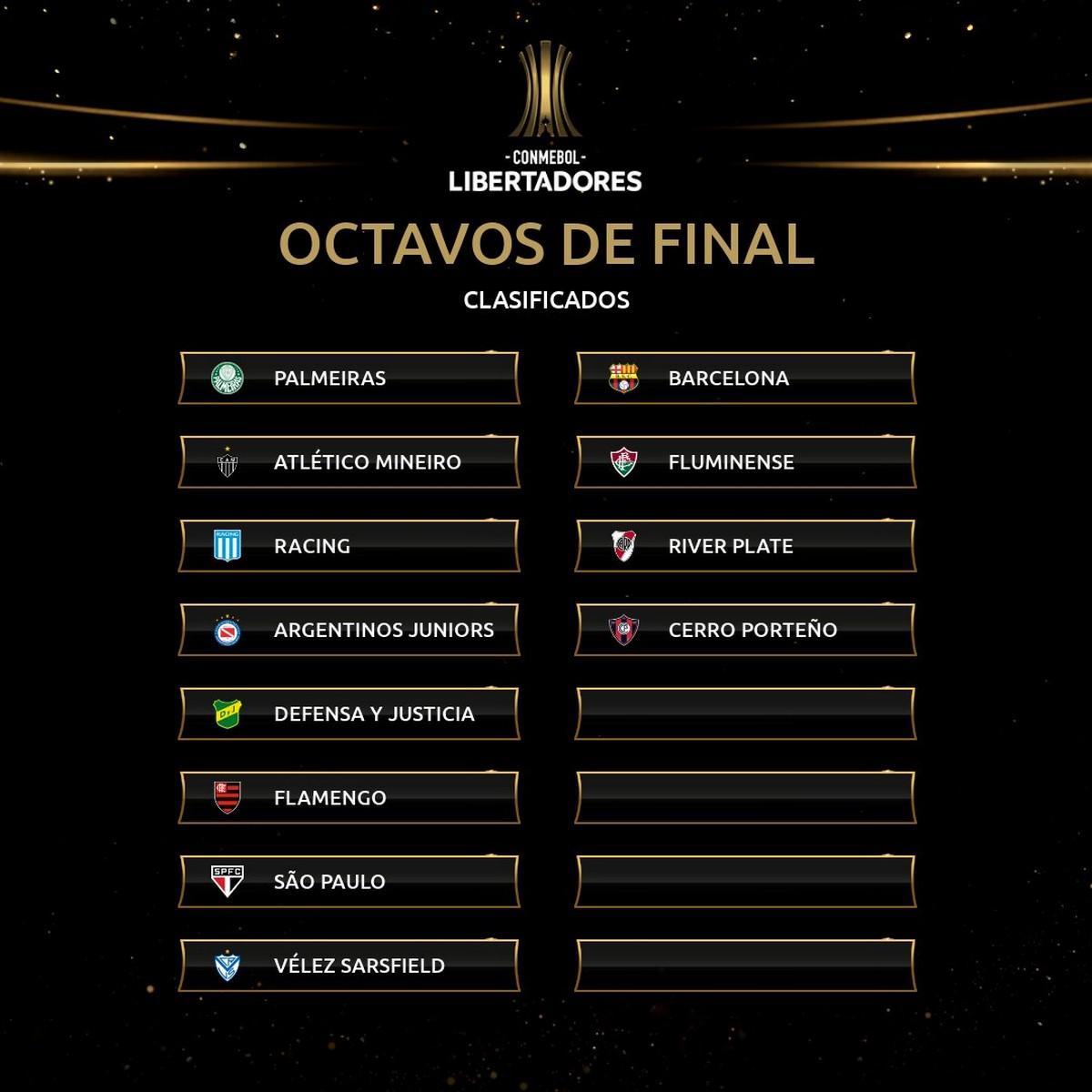 Clasificados a octavos Copa Libertadores Copiar