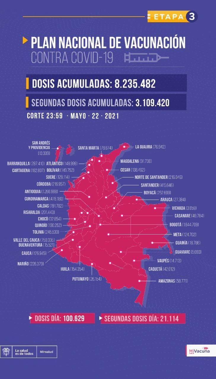 Colombia-vacunados-Covid-19
