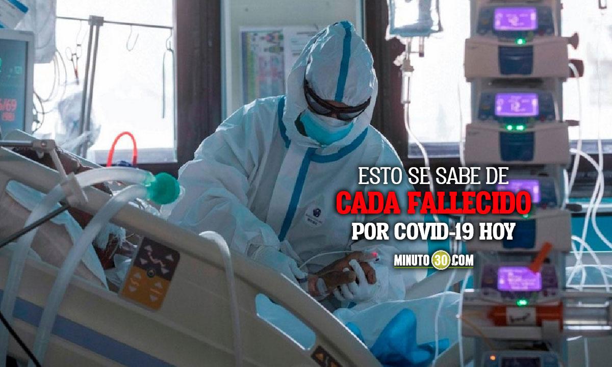 Colombia-Fallecidos-Covid-19