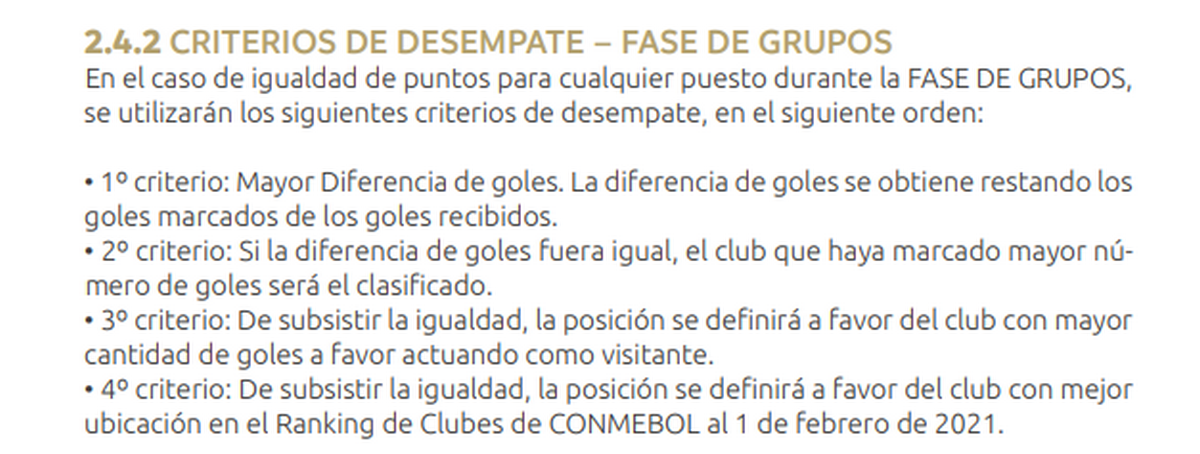 Item desempate fase de grupos Copa Libertadores