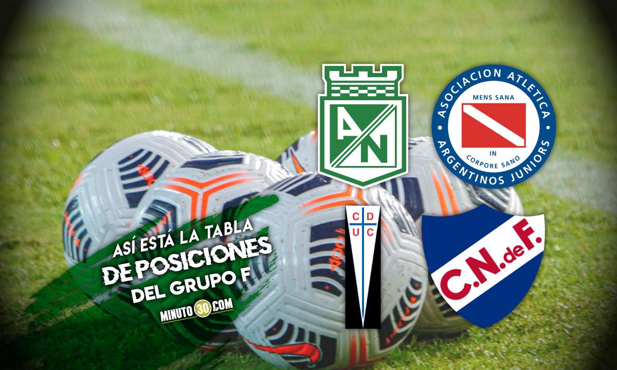Jornada definitiva en grupo de Atletico Nacional en Copa Libertadores