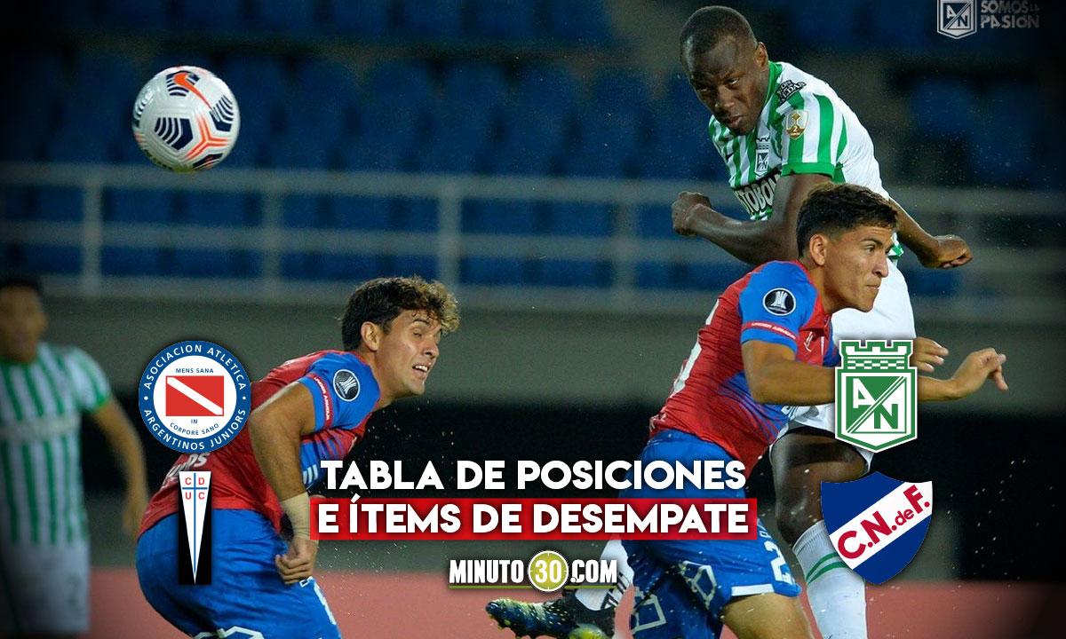 Las cuentas de Atletico Nacional para clasificar a octavos en la Copa Libertadores
