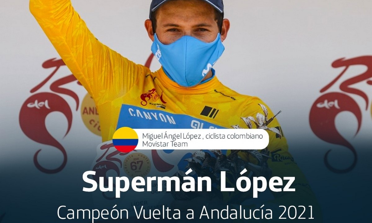 Miguel Angel Lopez