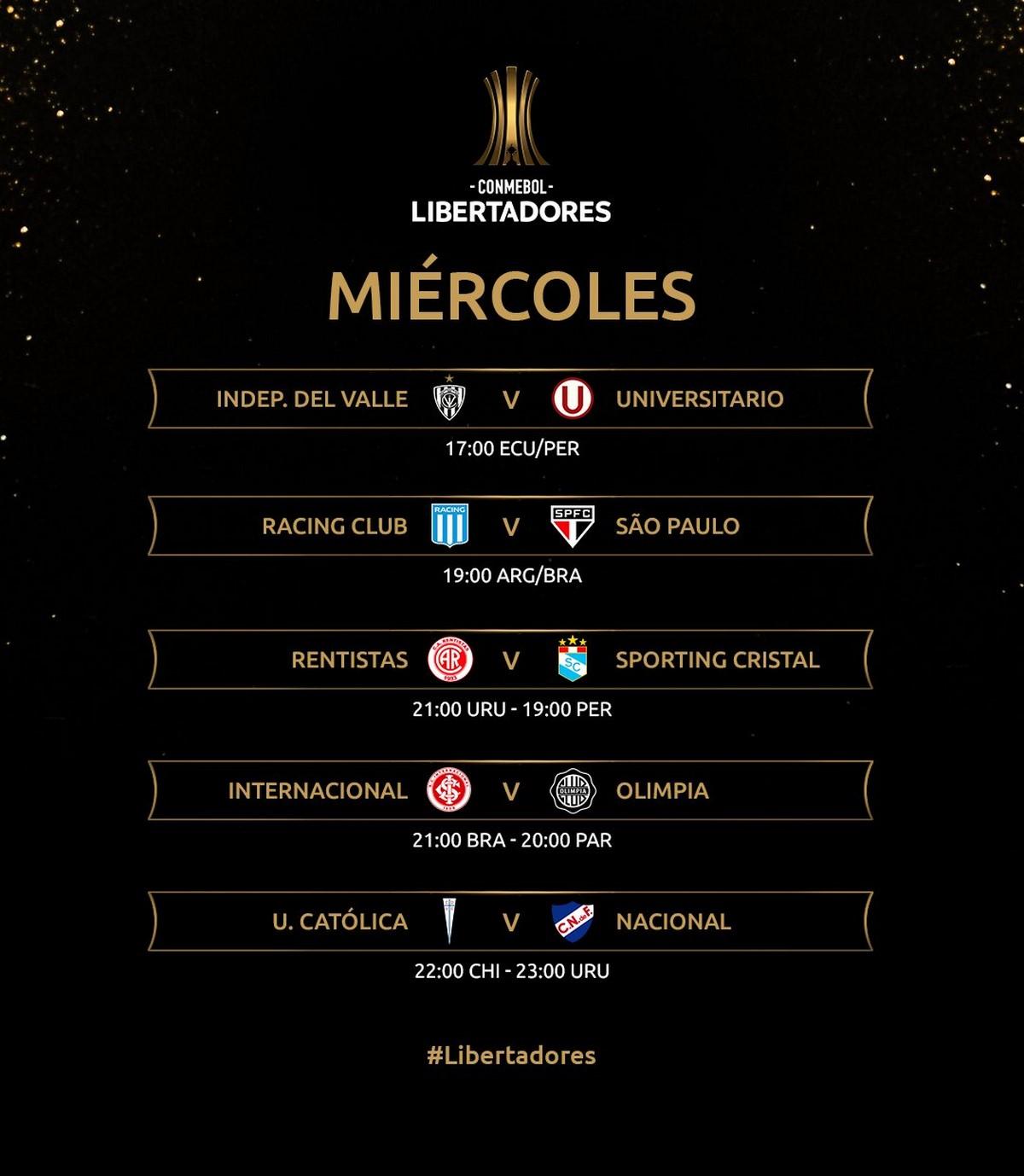 Porogramacion Copa Libertadores