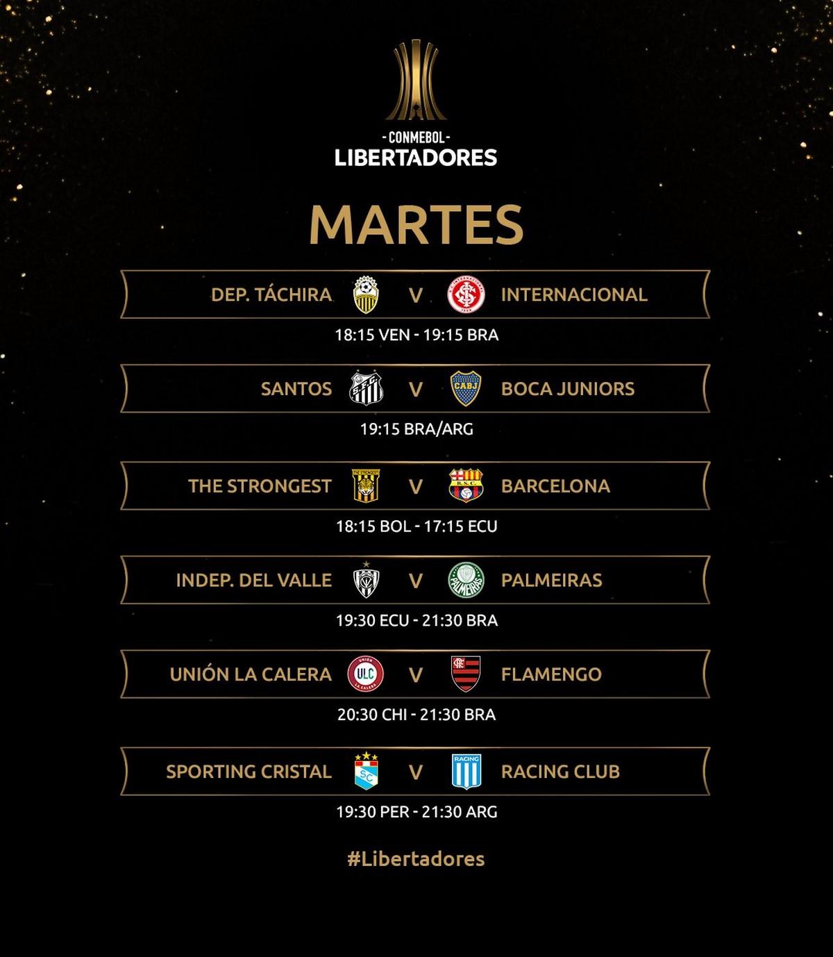 Programacion Copa Libertadores