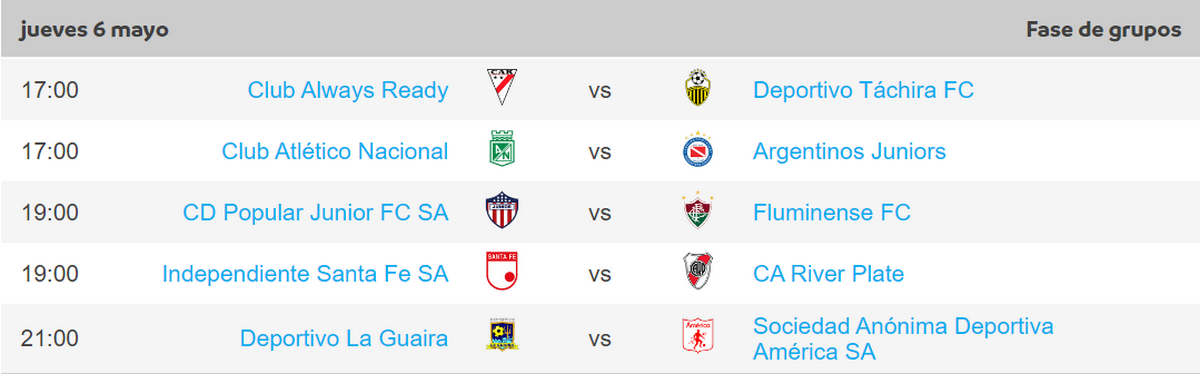 Programacion Copa Libertadores 2021 jueves 6 de mayo
