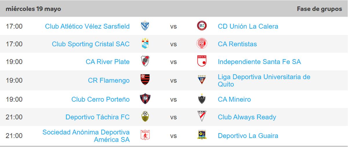 Programacion fecha 5 miercoles 19 Copa Libertadores Copiar