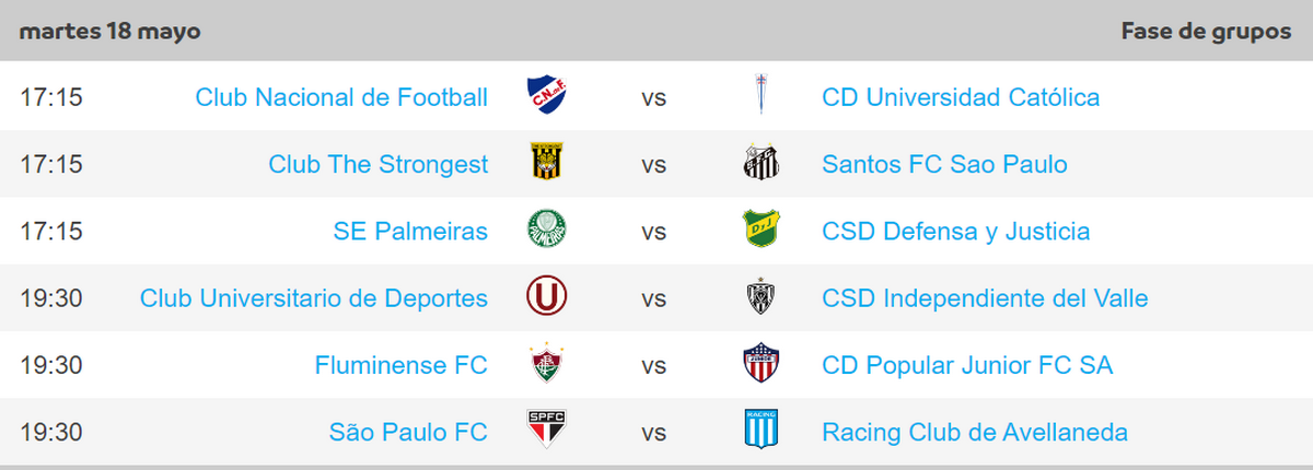Programacion martes fecha 5 Copa Libertadores Copiar
