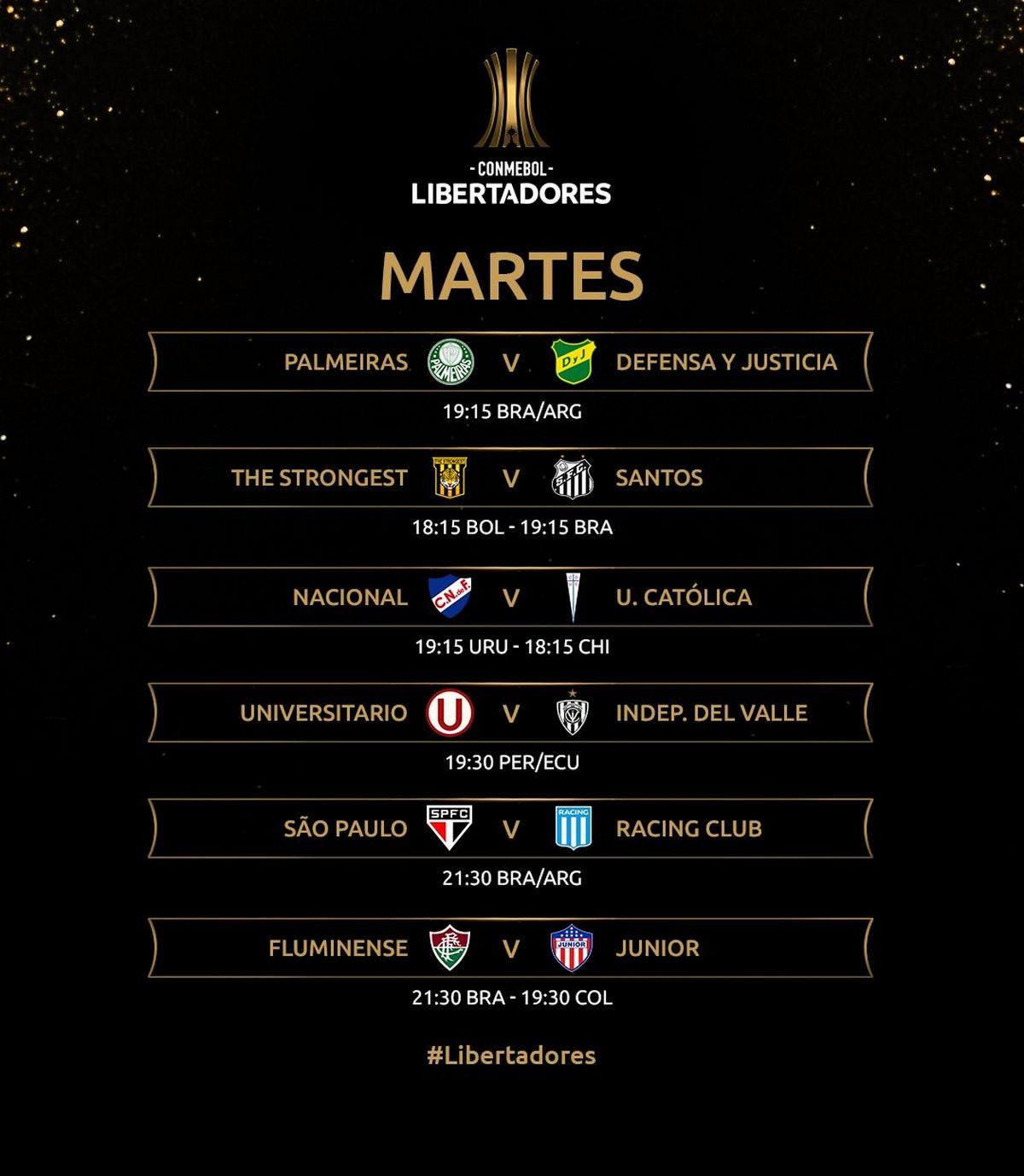 Programacion martes fecha 5 Copa Libertadores II Copiar