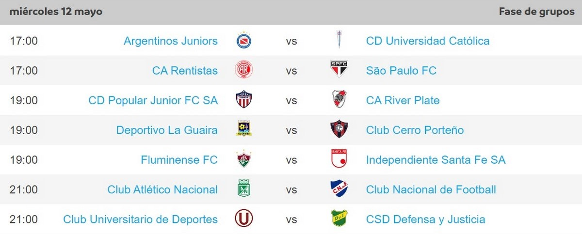 Programacion miercoles 12 fecha 4 Copa Libertadores