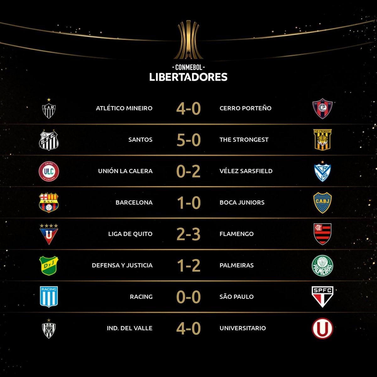 Resultados fecha 3 de la Copa Libertadores 2