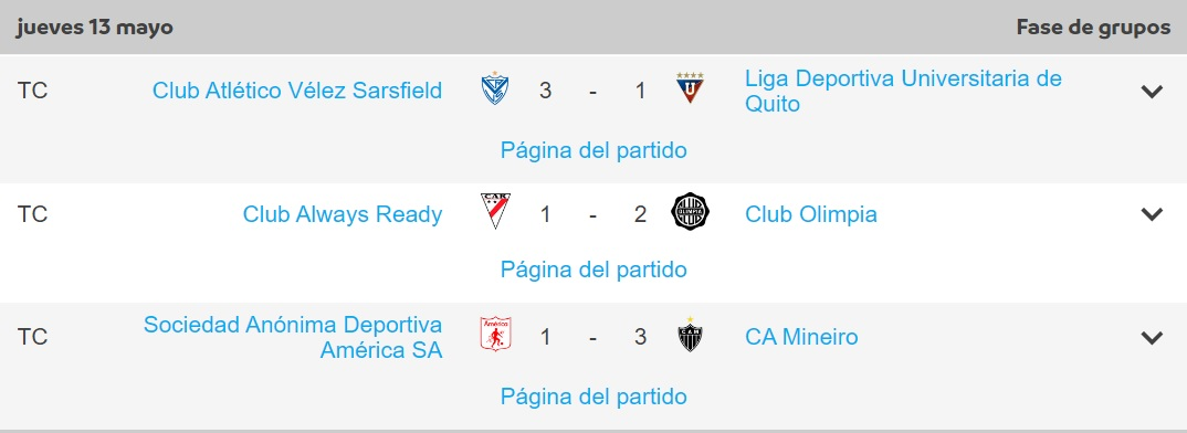Resultados jueves 14 Copa