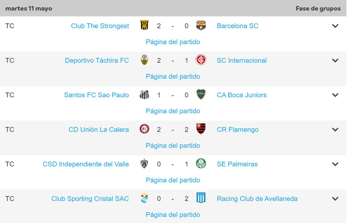 Resultados martes 11 Copa Libertadores
