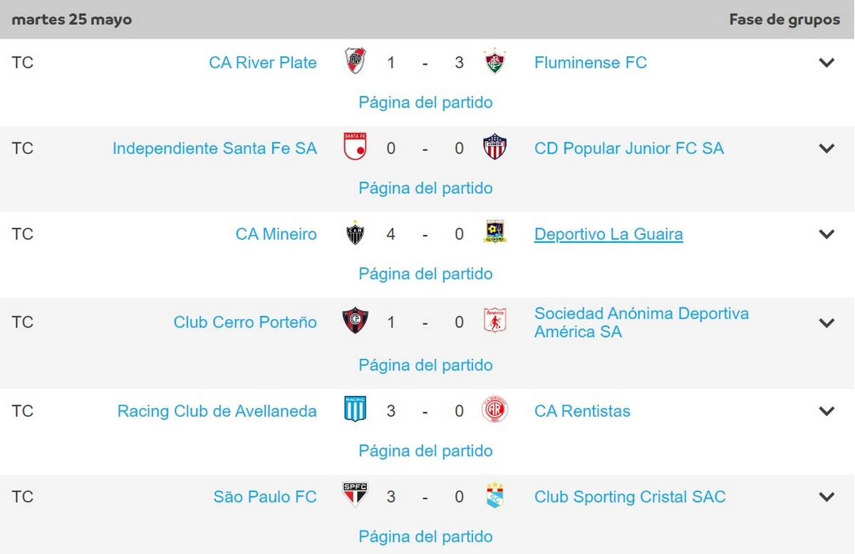 Resultados martes Copa Copiar