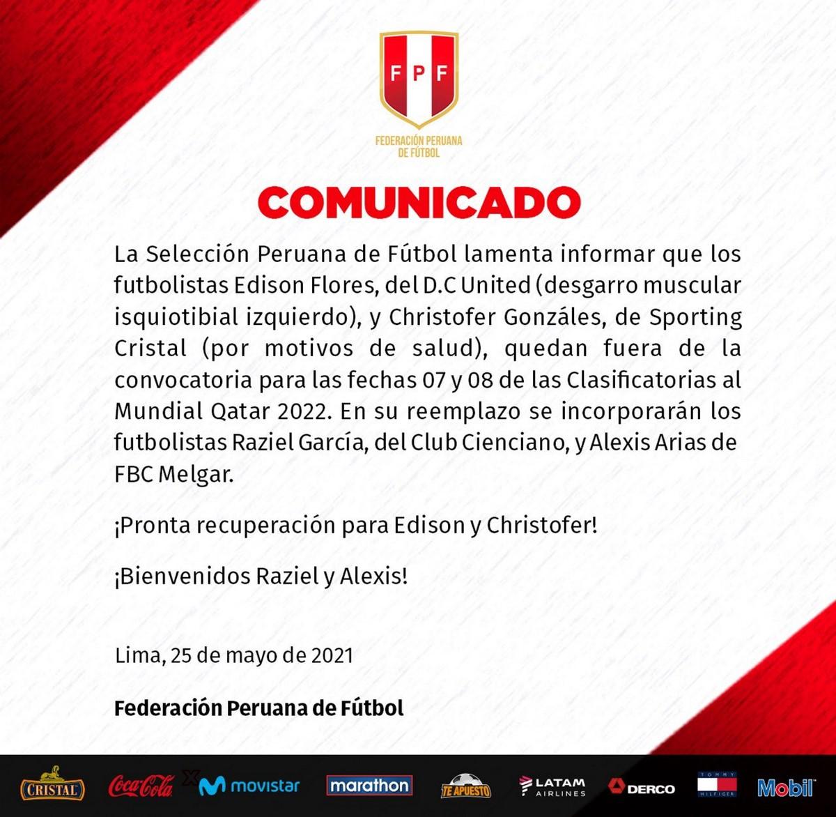 Seleccion Peru 2