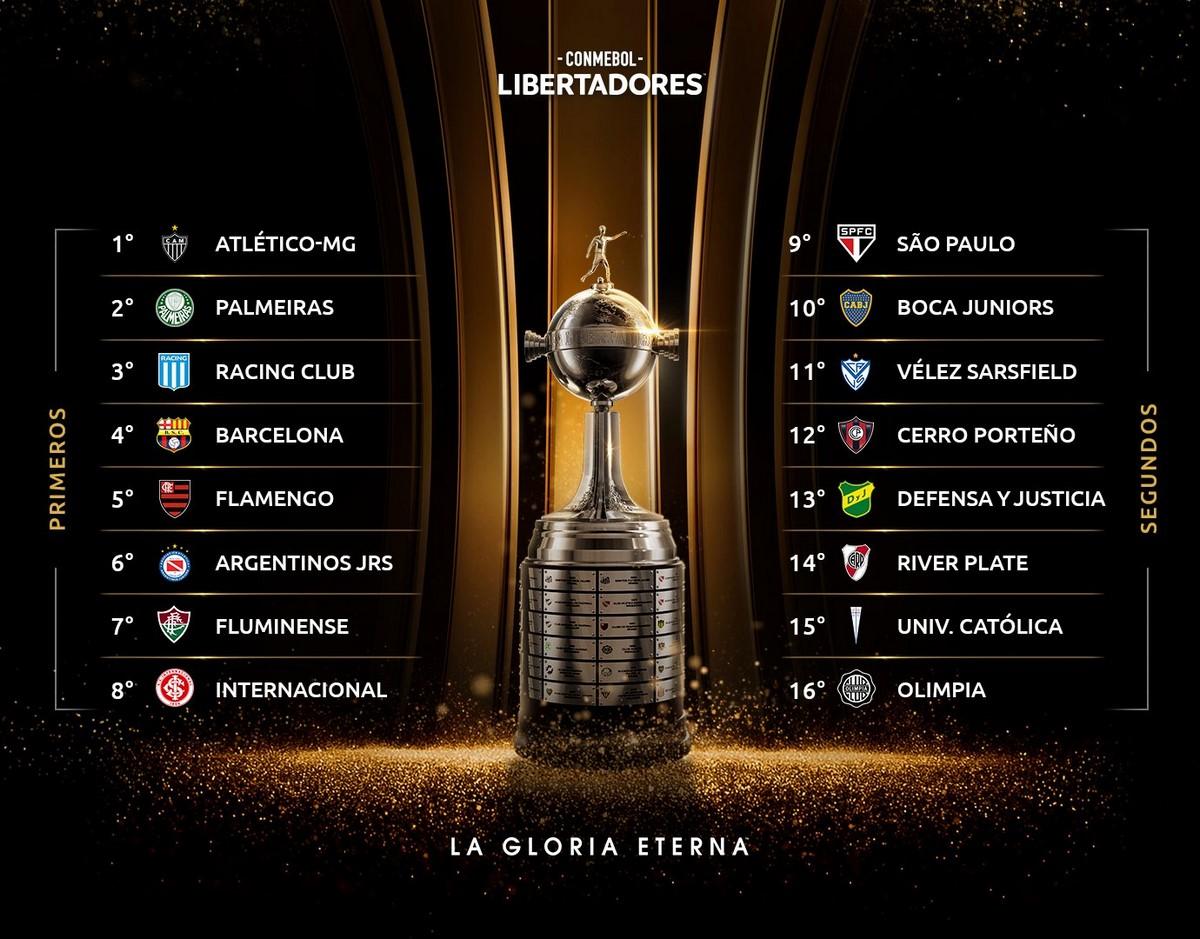 clasificados a octavos de final de la Copa Libertadores