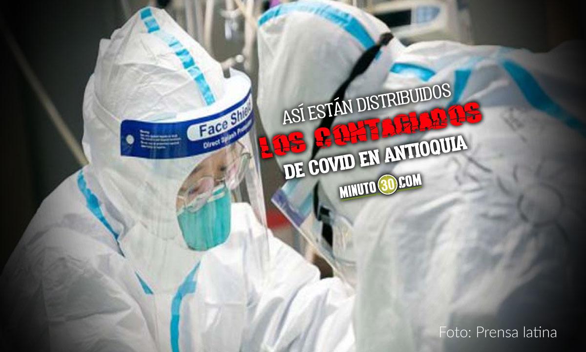 Antioquia reportó hoy más de dos mil nuevos contagiados de Covid