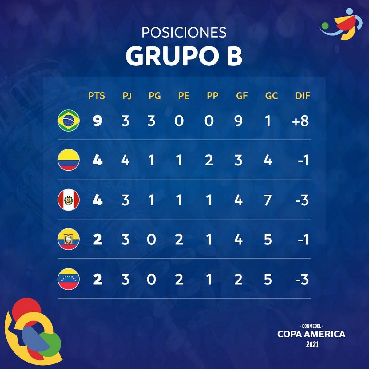Colombia Copa America 2021 1