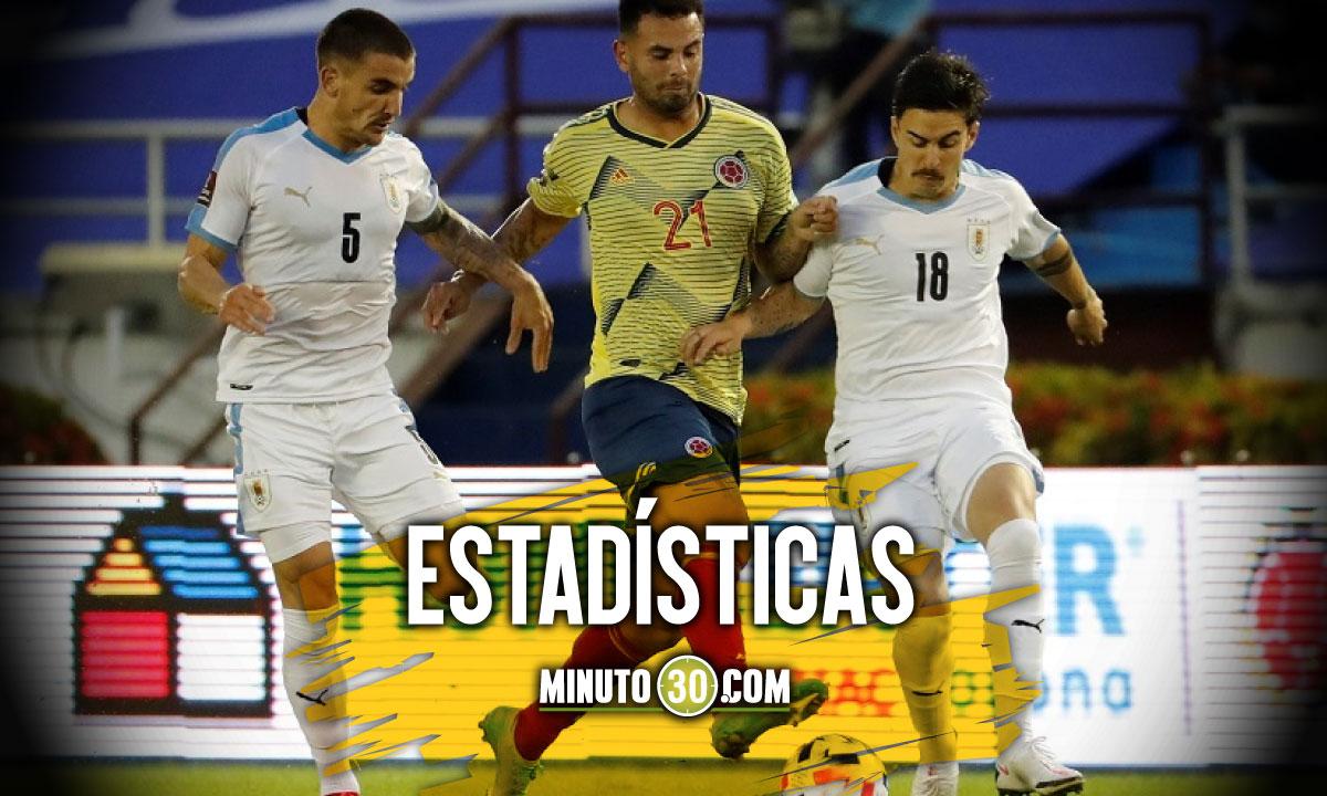 Colombia vs Argentina la previa en datos