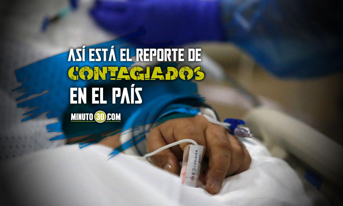 Contagiados-de-Covid-19-Colombia