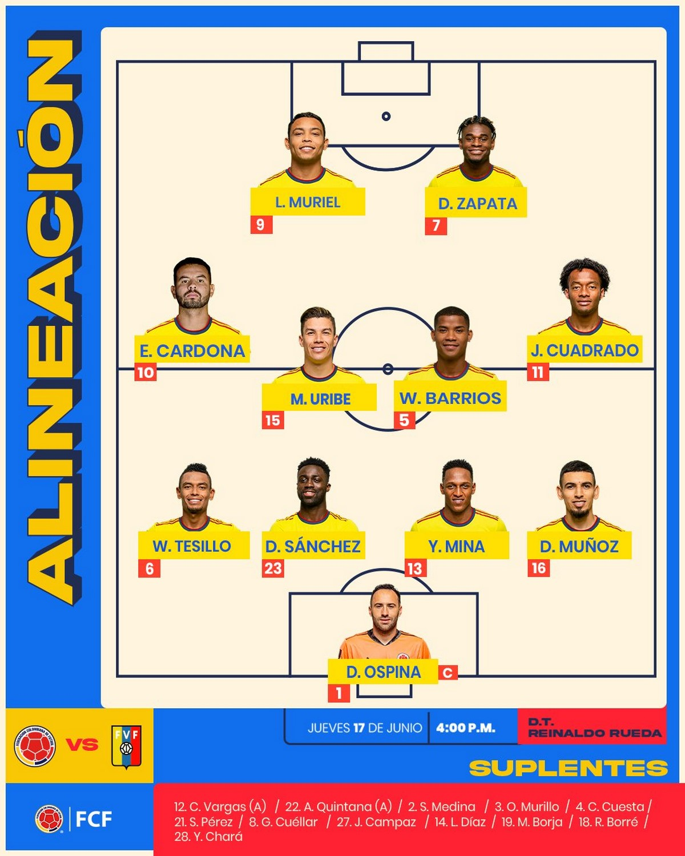 Nomina Colombia ante Venezuela en la Copa America Copiar
