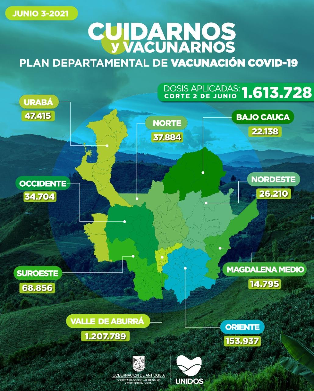 Vacunados-Covid-19.Antioquia