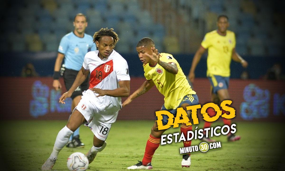 La previa en datos del partido entre Colombia y Peru