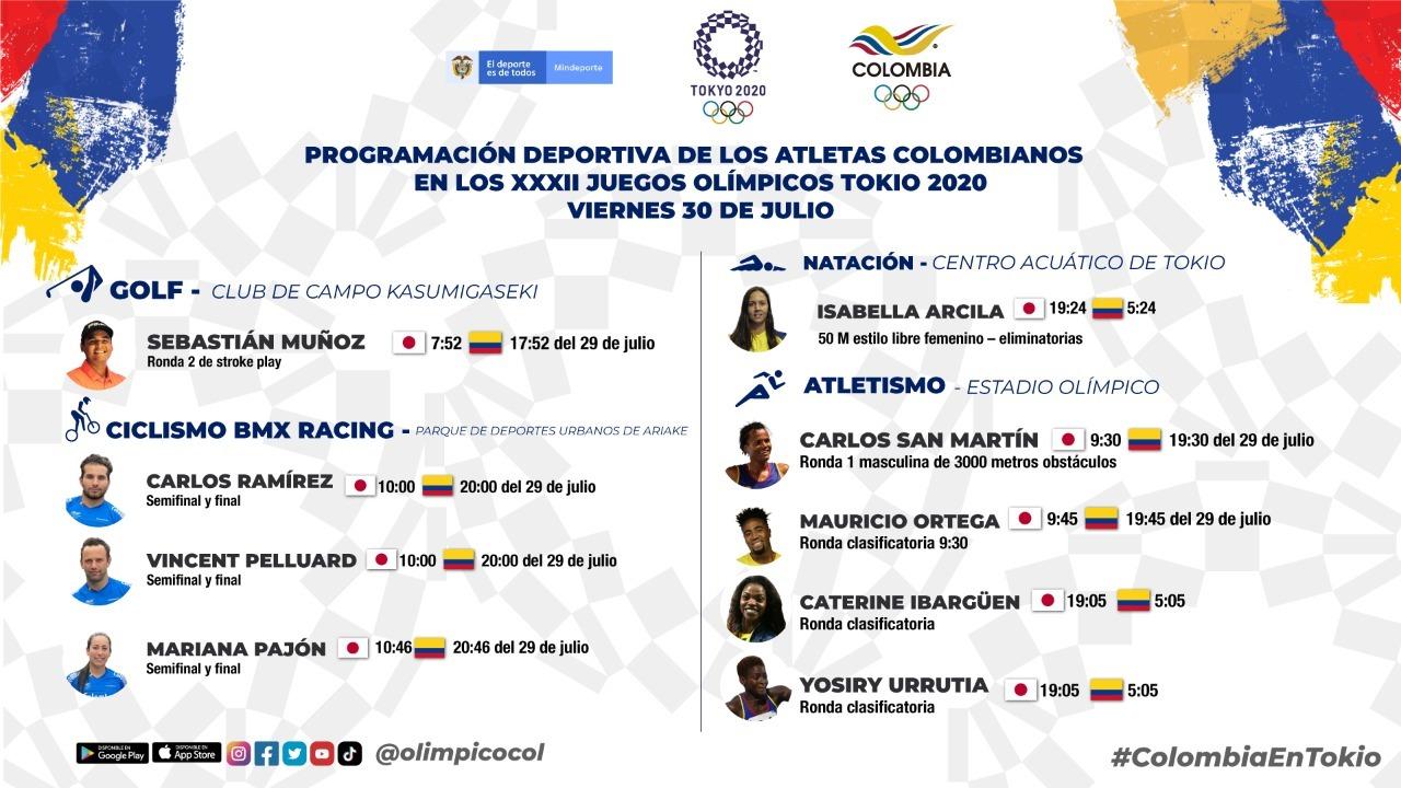 Las finales de BMX sobresalen en la jornada que se viene para los deportistas colombianos
