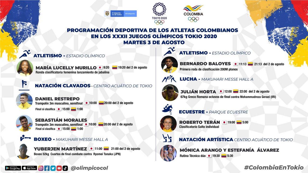 Deportistas colombianos nos pondran a trasnochar este lunes
