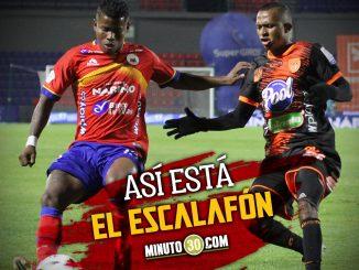 Envigado FC sorprende en la tabla de posiciones que continua liderada por Nacional