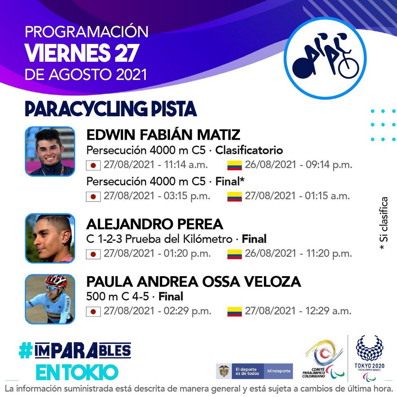 Programacion de los deportistas colombianos para tercera jornada Juegos Paralimpicos 8