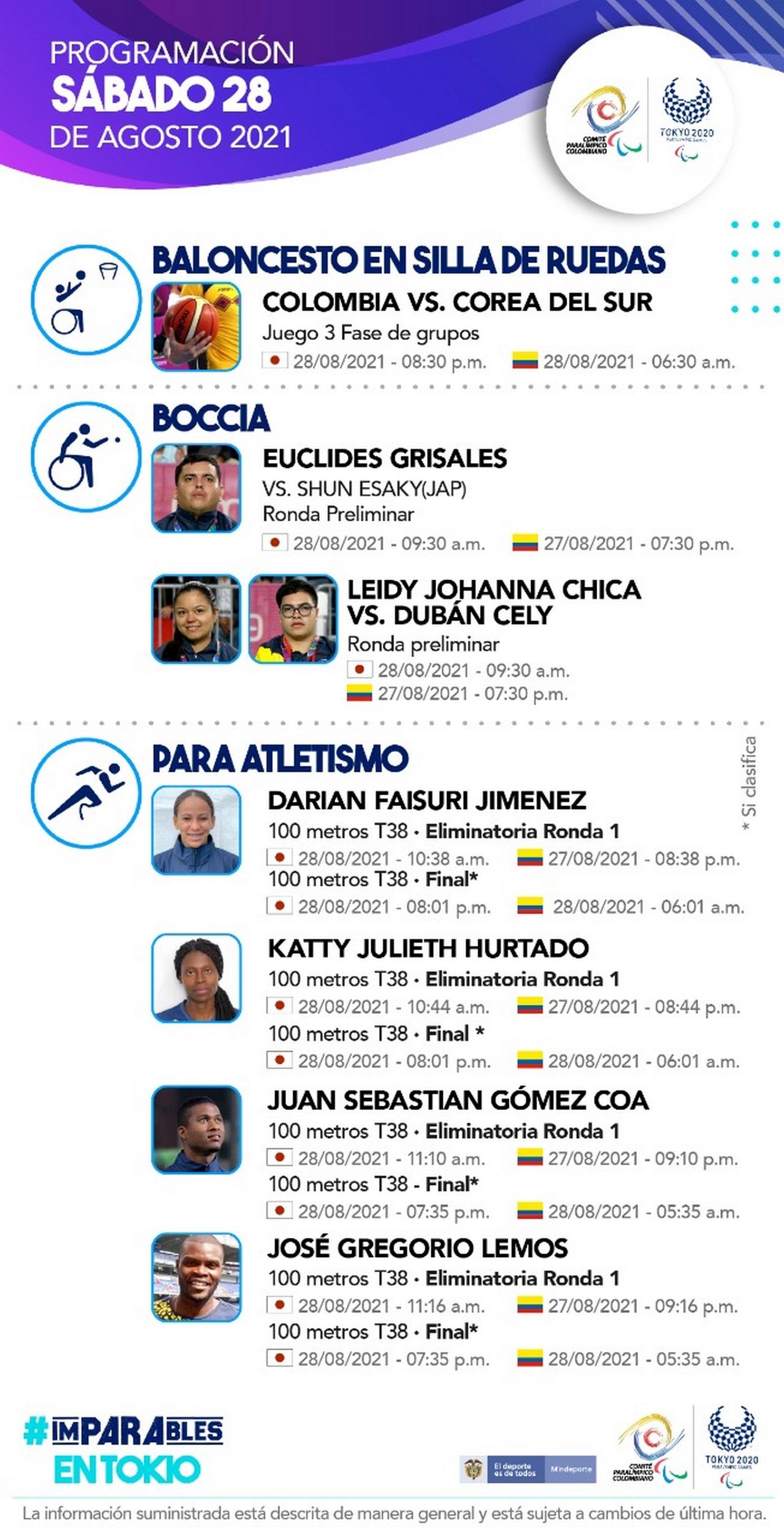 Programacion deportistas colombianos cuarta jornada de Juegos Paralimpicos 1
