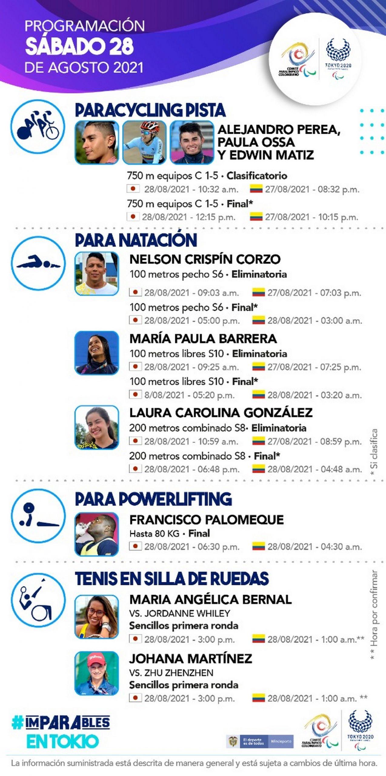 Programacion deportistas colombianos cuarta jornada de Juegos Paralimpicos 2 scaled
