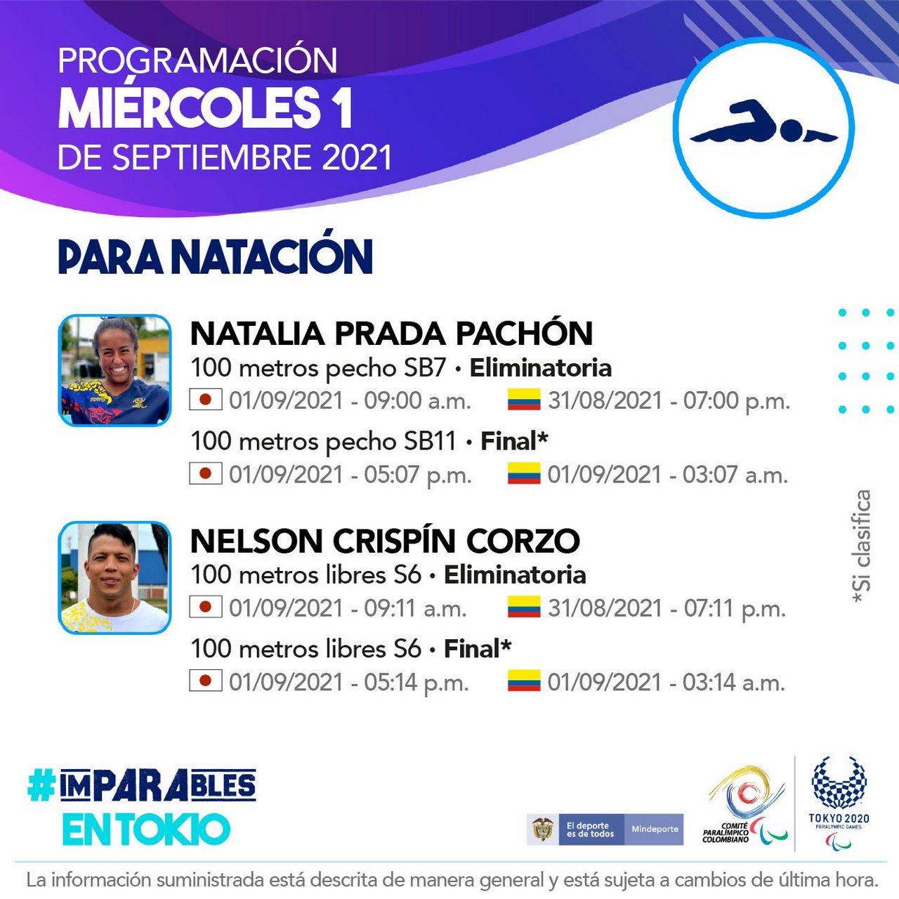 Programacion deportistas colombianos en la octava jornada de los Juegos Paralimpicos 2