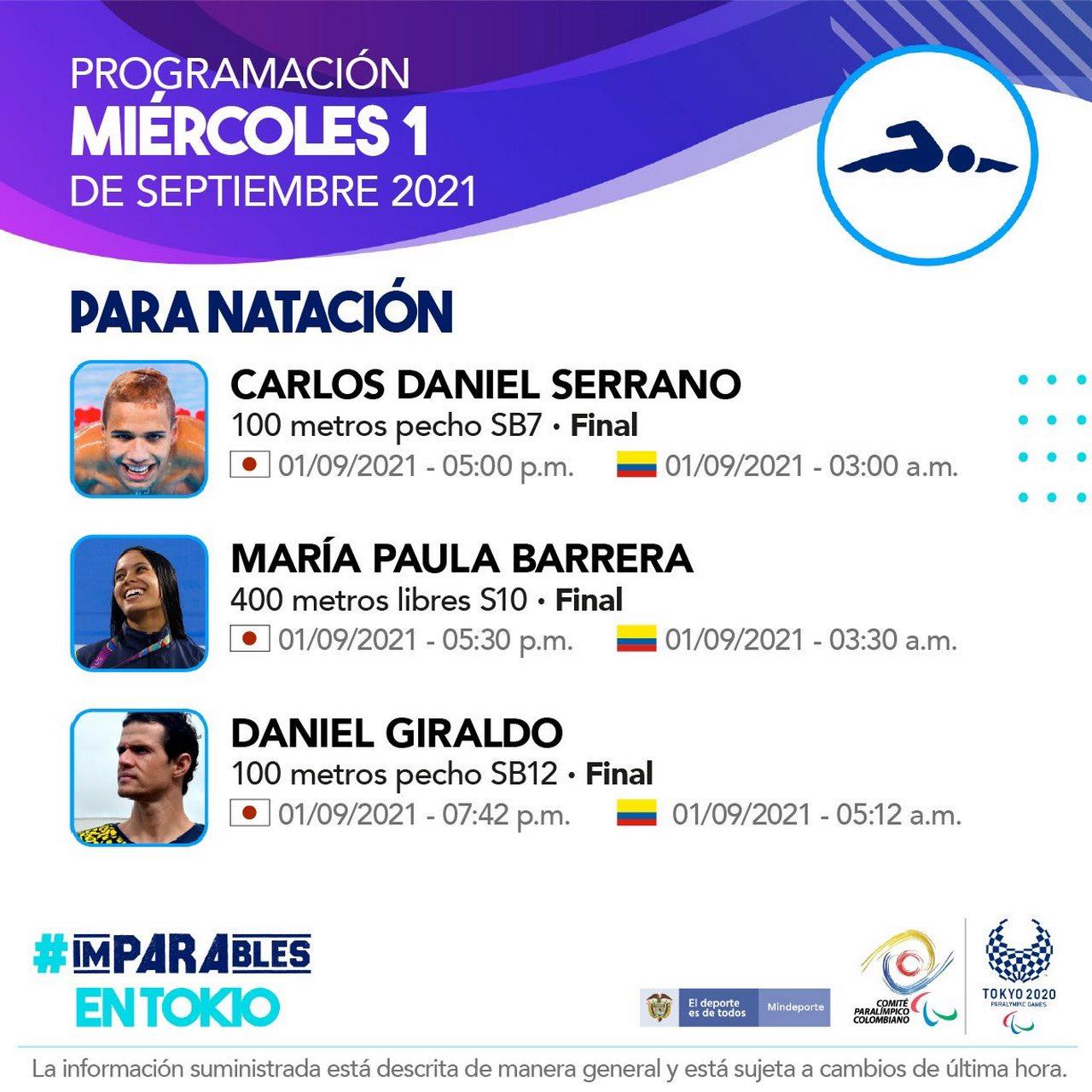 Programacion deportistas colombianos en la octava jornada de los Juegos Paralimpicos 4