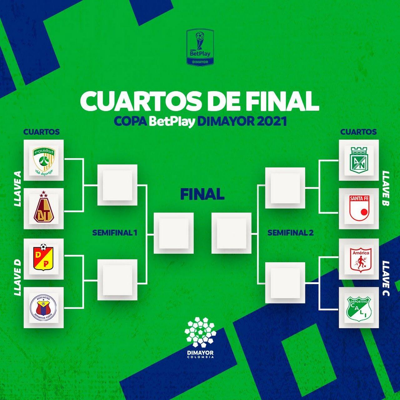 Asi quedaron las llaves de cuartos de final de la Copa BetPlay
