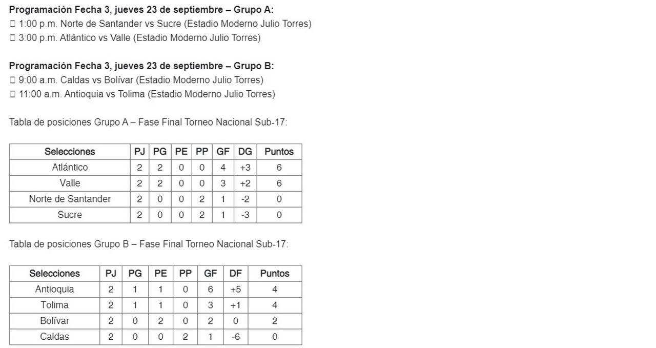 Campeonato Sub 17 Copiar