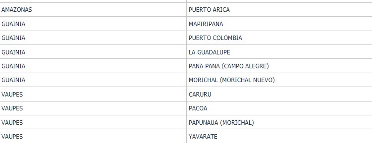 municipios Colombia cero muertes covid 1