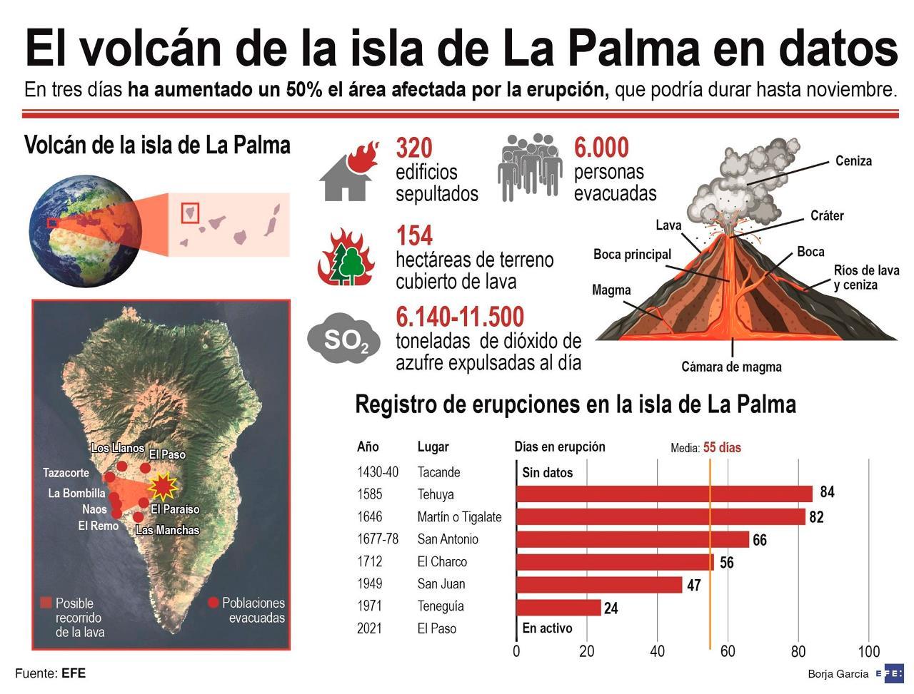 volcan la palma1