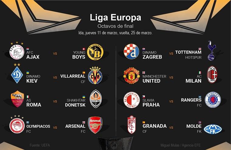 emparejamientos de los octavos de final de la Liga Europa